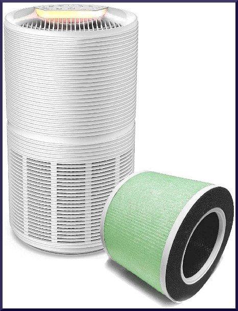 renpho air purifier replacement filter